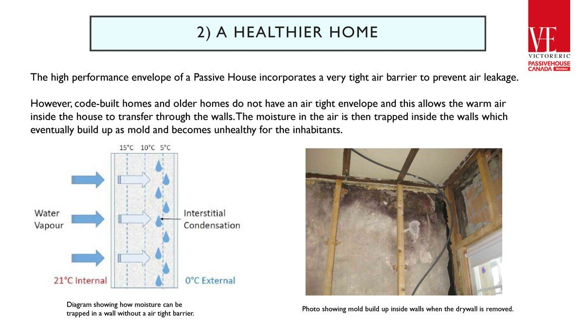 Passive House Simple Introduction – For Clients_Page_09